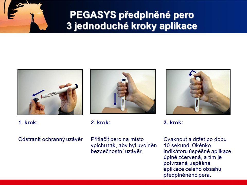PEGASYS předplněné pero 3 jednoduché kroky aplikace 1.