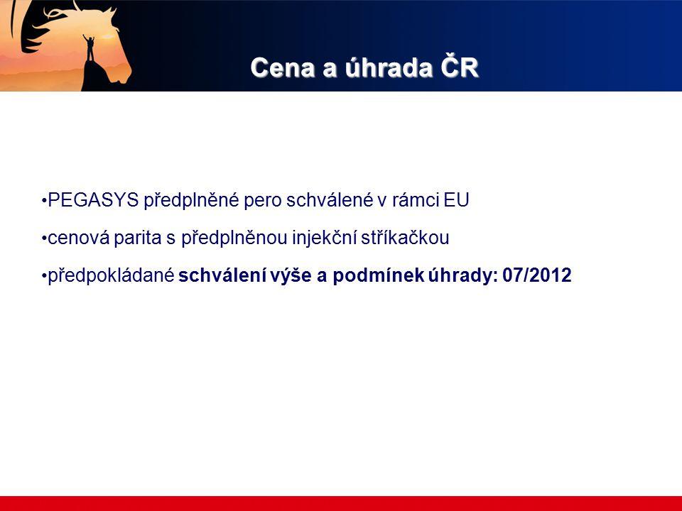 Cena a úhrada ČR PEGASYS předplněné pero schválené v rámci EU cenová parita s předplněnou injekční stříkačkou předpokládané schválení výše a podmínek úhrady: 07/2012