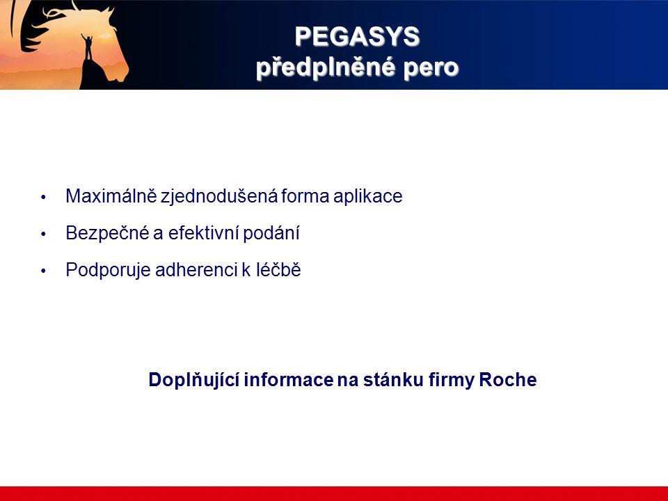 PEGASYS předplněné pero Maximálně zjednodušená forma aplikace Bezpečné a efektivní podání Podporuje adherenci k léčbě Doplňující informace na stánku firmy Roche
