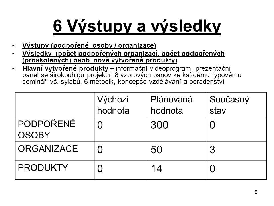 8 6 Výstupy a výsledky Výstupy (podpořené osoby / organizace) Výsledky (počet podpořených organizací, počet podpořených (proškolených) osob, nově vytvořené produkty) Hlavní vytvořené produkty – informační videoprogram, prezentační panel se širokoúhlou projekcí, 8 vzorových osnov ke každému typovému semináři vč.