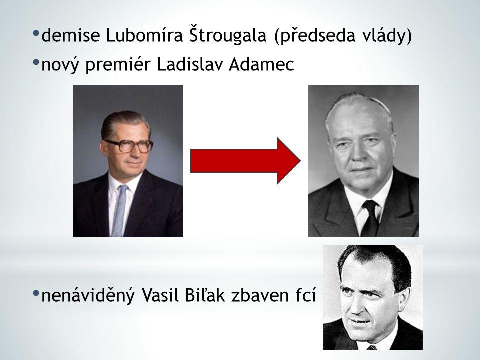 demise Lubomíra Štrougala (předseda vlády) nový premiér Ladislav Adamec nenáviděný Vasil Biľak zbaven fcí