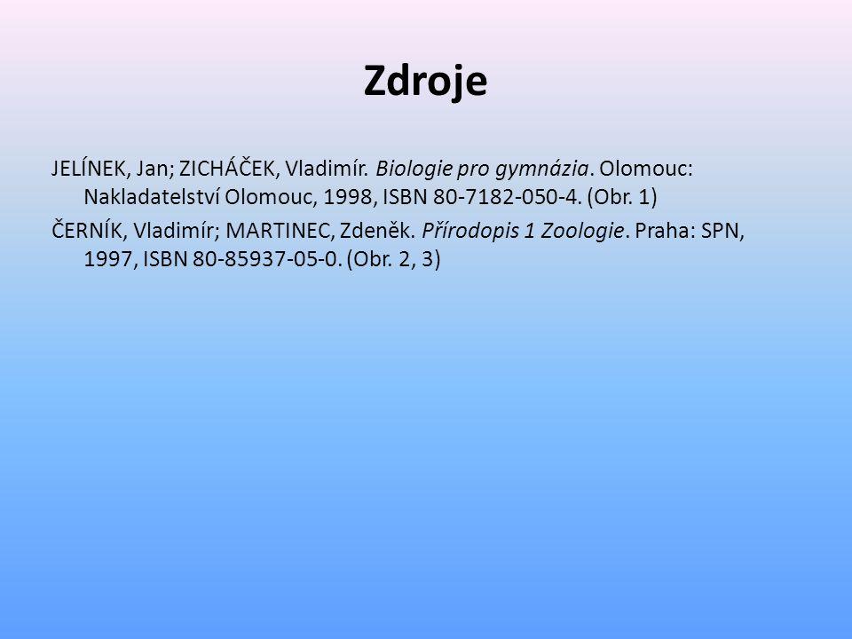 Zdroje JELÍNEK, Jan; ZICHÁČEK, Vladimír. Biologie pro gymnázia. Olomouc: Nakladatelství Olomouc, 1998, ISBN 80-7182-050-4. (Obr. 1) ČERNÍK, Vladimír;