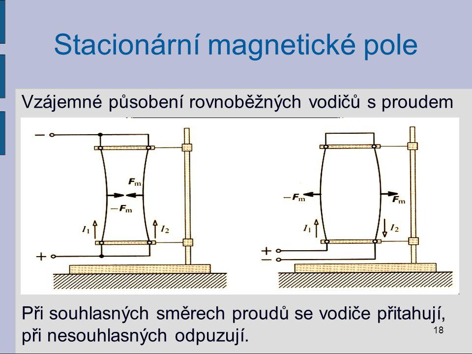 Stacionární magnetické pole Vzájemné působení rovnoběžných vodičů s proudem Při souhlasných směrech proudů se vodiče přitahují, při nesouhlasných odpuzují.