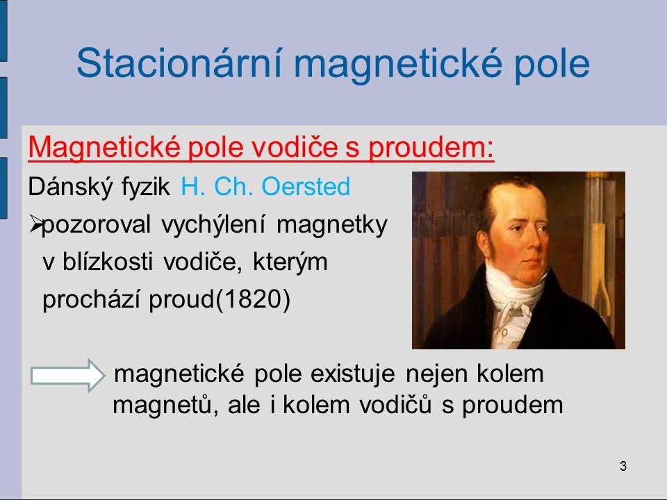 Stacionární magnetické pole Magnetické pole vodiče s proudem: Dánský fyzik H.