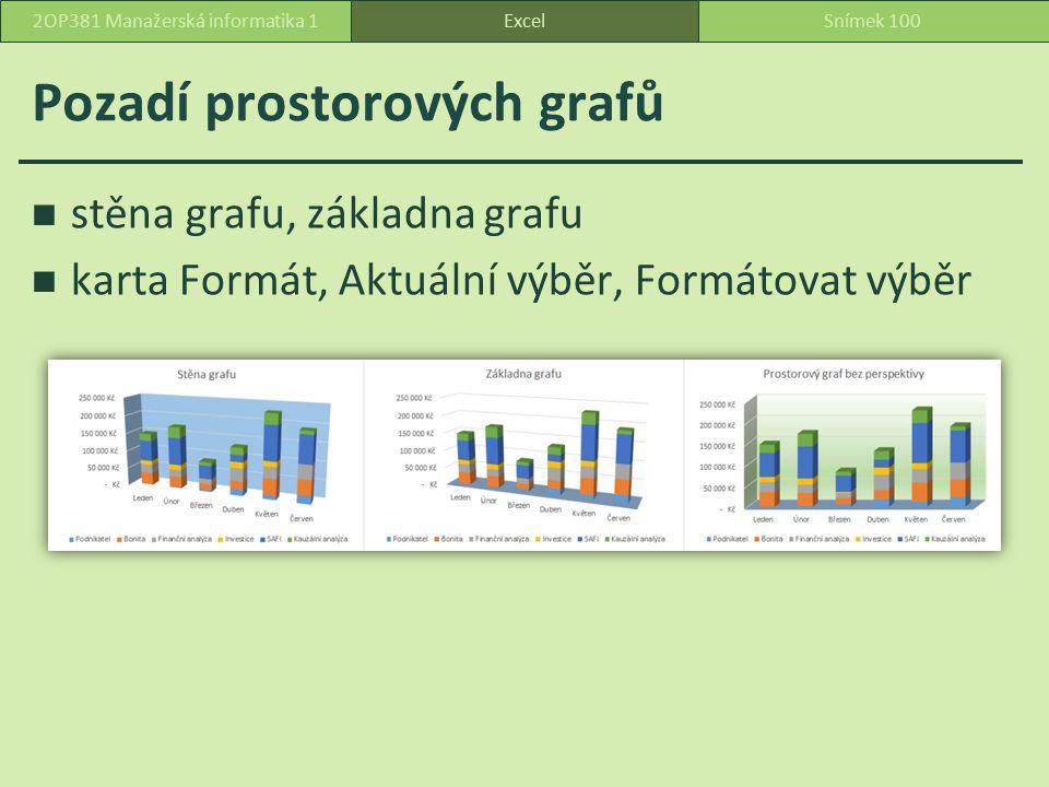 Pozadí prostorových grafů stěna grafu, základna grafu karta Formát, Aktuální výběr, Formátovat výběr ExcelSnímek 1002OP381 Manažerská informatika 1