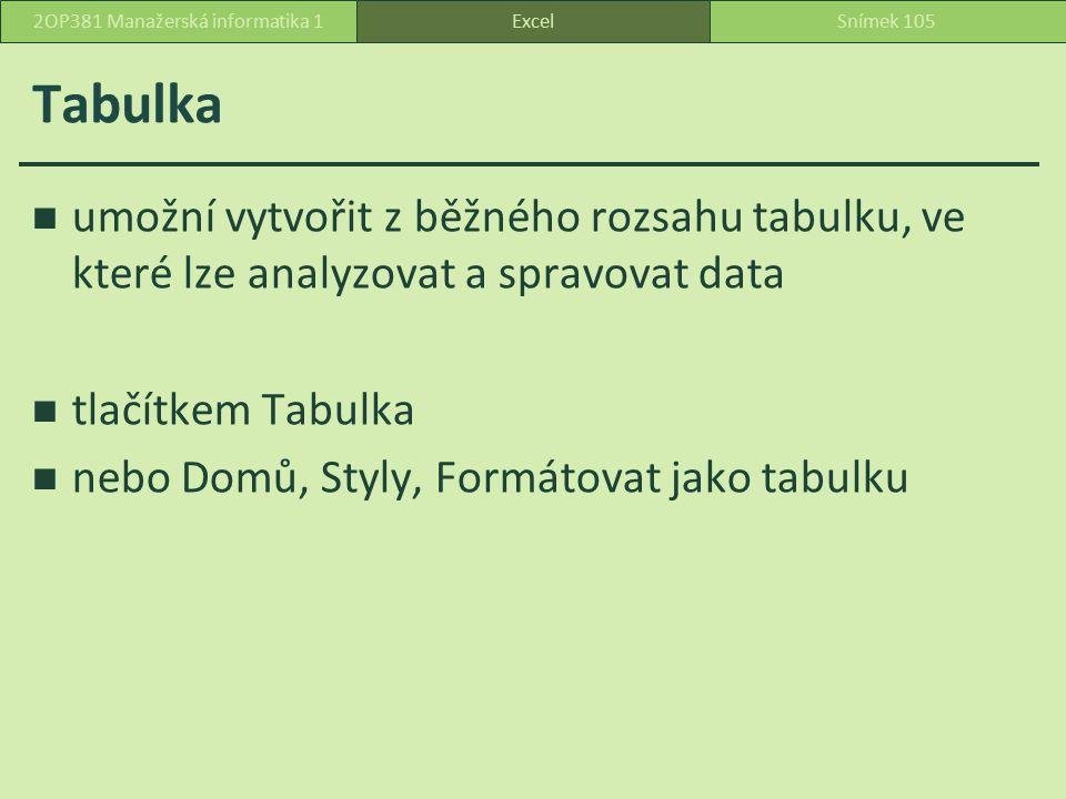 Tabulka umožní vytvořit z běžného rozsahu tabulku, ve které lze analyzovat a spravovat data tlačítkem Tabulka nebo Domů, Styly, Formátovat jako tabulku ExcelSnímek 1052OP381 Manažerská informatika 1