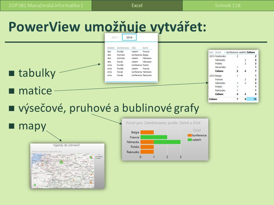 PowerView umožňuje vytvářet: tabulky matice výsečové, pruhové a bublinové grafy mapy ExcelSnímek 1182OP381 Manažerská informatika 1