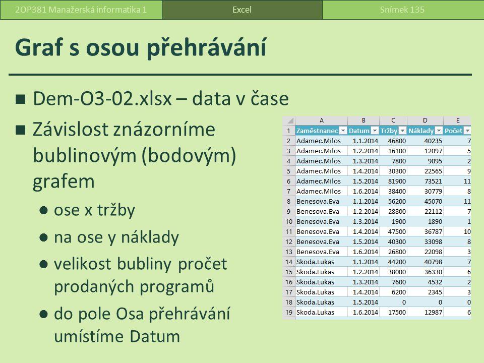 Graf s osou přehrávání Dem-O3-02.xlsx – data v čase Závislost znázorníme bublinovým (bodovým) grafem ose x tržby na ose y náklady velikost bubliny pročet prodaných programů do pole Osa přehrávání umístíme Datum ExcelSnímek 1352OP381 Manažerská informatika 1