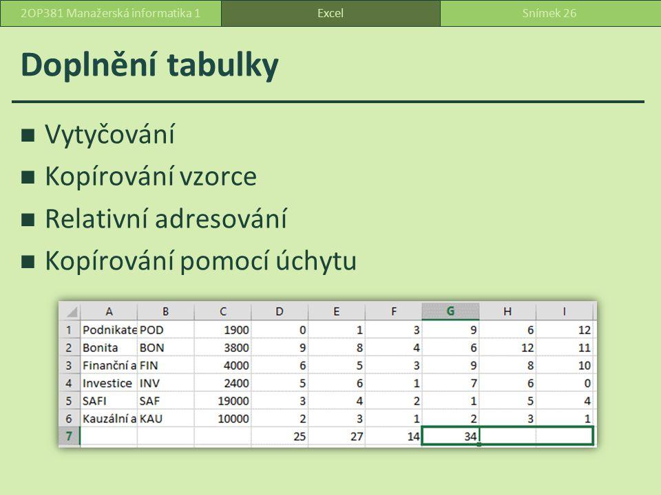 Doplnění tabulky Vytyčování Kopírování vzorce Relativní adresování Kopírování pomocí úchytu ExcelSnímek 262OP381 Manažerská informatika 1