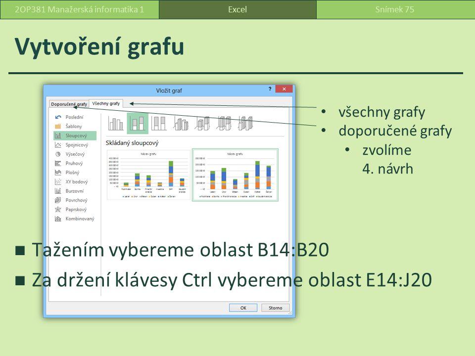 Vytvoření grafu ExcelSnímek 752OP381 Manažerská informatika 1 Tažením vybereme oblast B14:B20 Za držení klávesy Ctrl vybereme oblast E14:J20 všechny grafy doporučené grafy zvolíme 4.