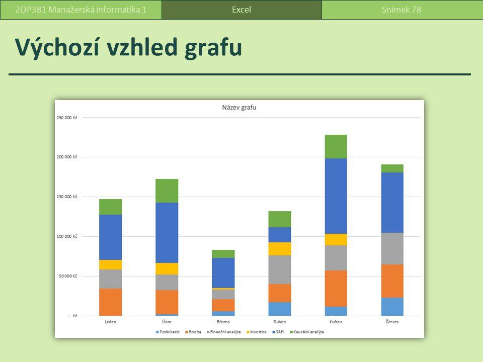 Výchozí vzhled grafu ExcelSnímek 782OP381 Manažerská informatika 1