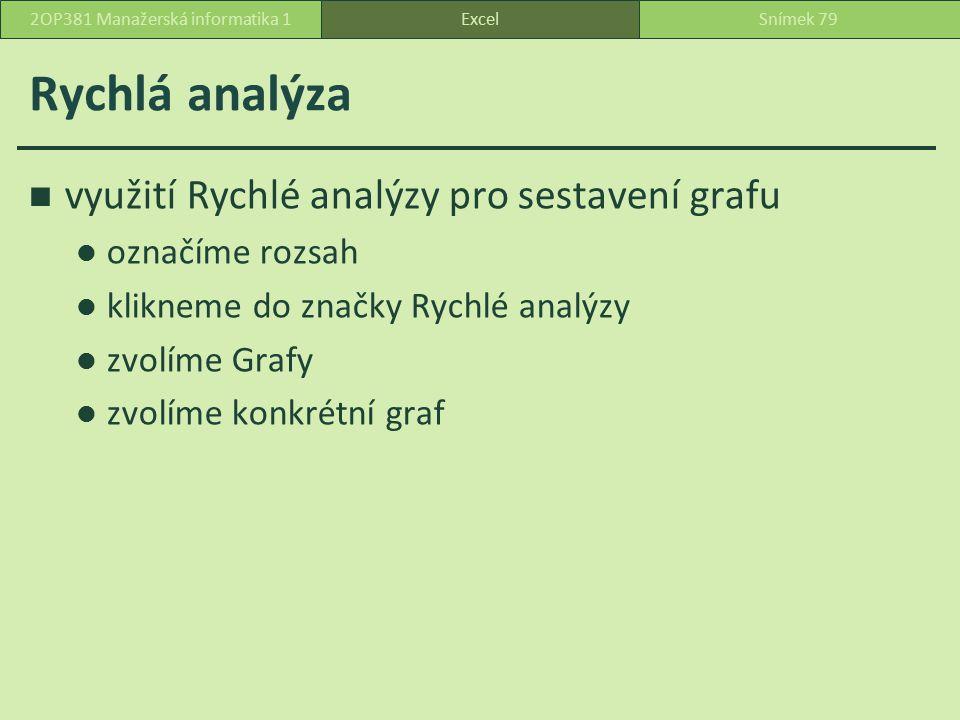 Typy grafů ExcelSnímek 802OP381 Manažerská informatika 1 Co chceme vyjádřitVhodný typ grafu Průběh v časeSpojnicový, sloupcový, plošný, pruhový StavSloupcový, pruhový Relativní podíly - části Výsečový, prstencový, skládaný sloupcový, procentní sloupcový, … Vztah mezi proměnnými XY bodový, sloupcový Zachycení tří proměnných Bublinový, povrchový