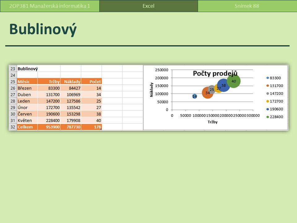 Graf – výchozí formát grafu prodejů ExcelSnímek 892OP381 Manažerská informatika 1