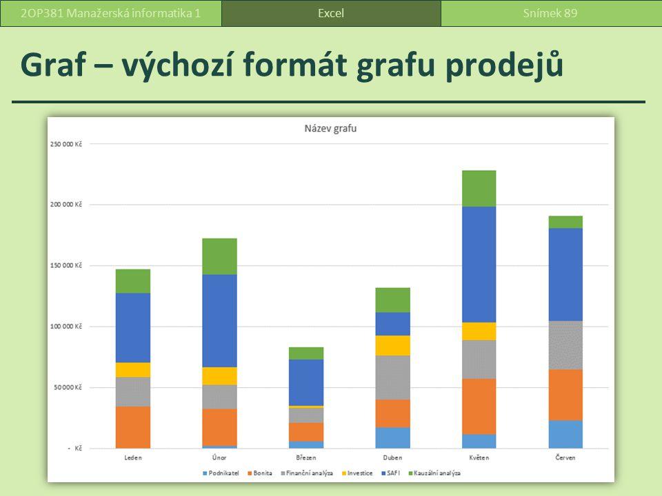 Formátování grafu přidání prvků grafu tlačítko Prvky grafu karta Návrh, Přidat prvek grafu formátování prvků grafu tlačítko Prvky grafu, Další možnosti … podokno Formát z místní nabídky daného prvku karta Formát, Aktuální výběr, Formátovat výběr v zobrazeném podokně Formát ExcelSnímek 902OP381 Manažerská informatika 1