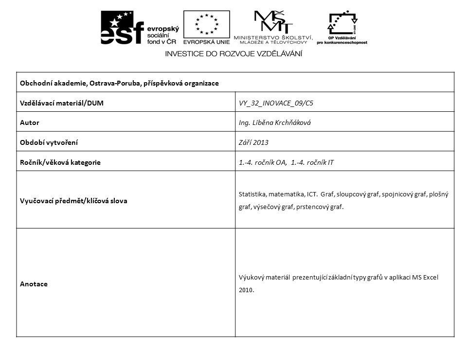 Typy grafů a jejich využití CZ.1.07/1.5.00/34.0025 Projekt je financován z prostředků ESF prostřednictvím Operačního programu Vzdělávání pro konkurenceschopnost a státním rozpočtem České republiky.