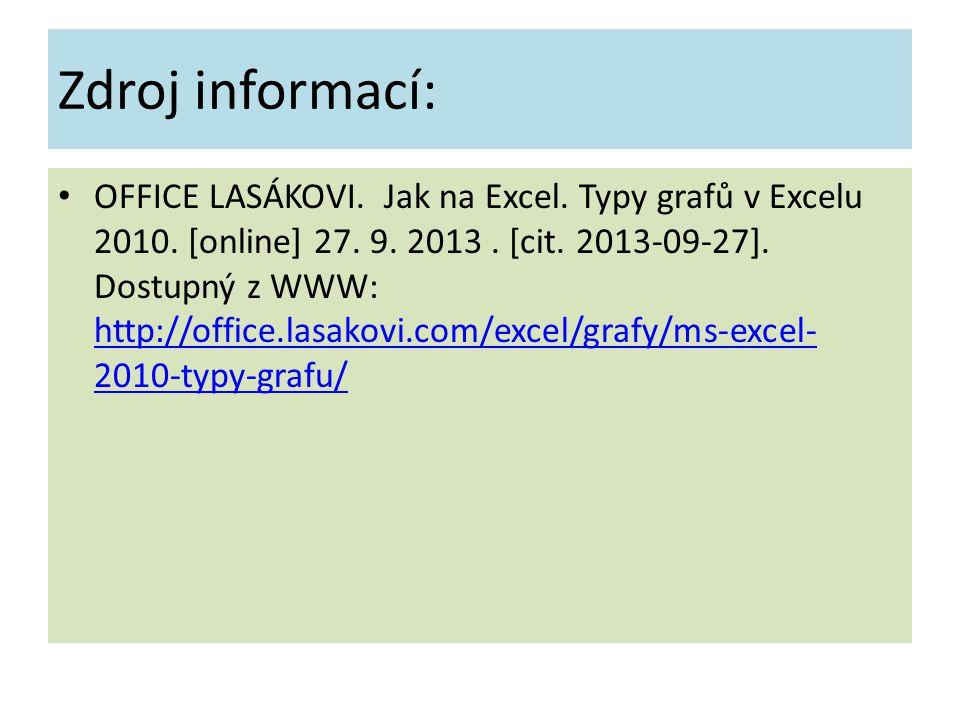 Zdroj informací: OFFICE LASÁKOVI. Jak na Excel. Typy grafů v Excelu 2010.