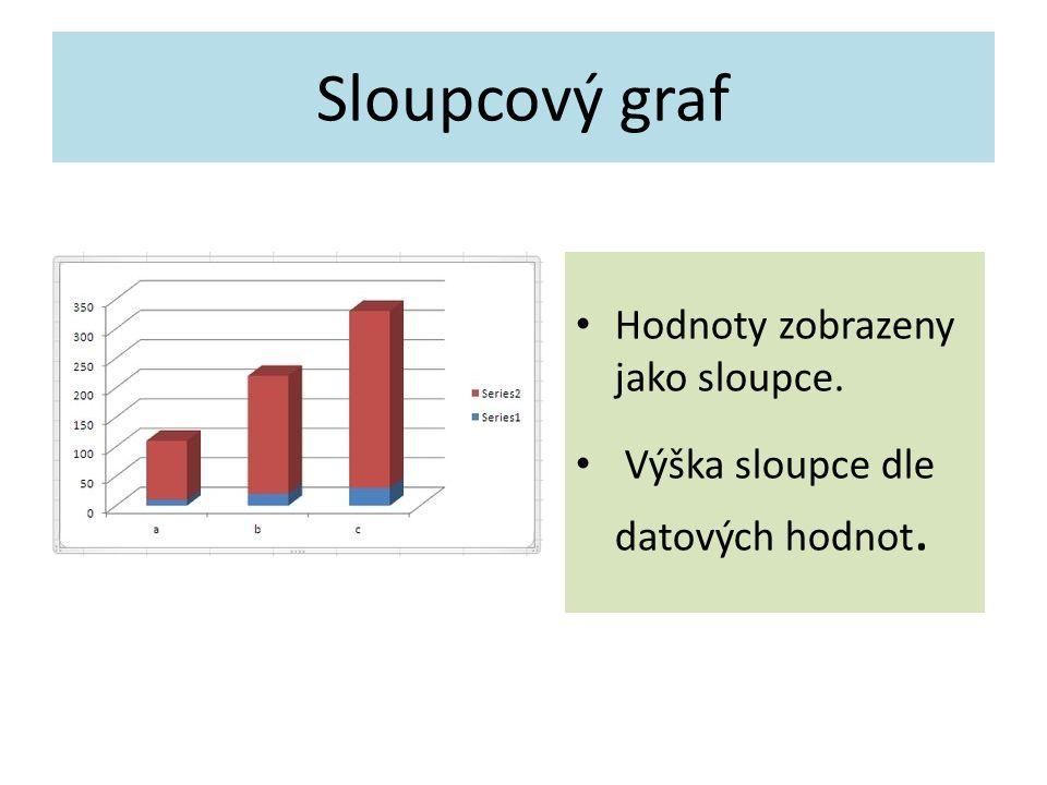 Paprskové grafy Grafické znázornění výsledků psychotestů. Ekonomické modely.