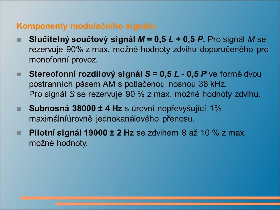 Komponenty modulačního signálu Slučitelný součtový signál M = 0,5 L + 0,5 P. Pro signál M se rezervuje 90% z max. možné hodnoty zdvihu doporučeného pr