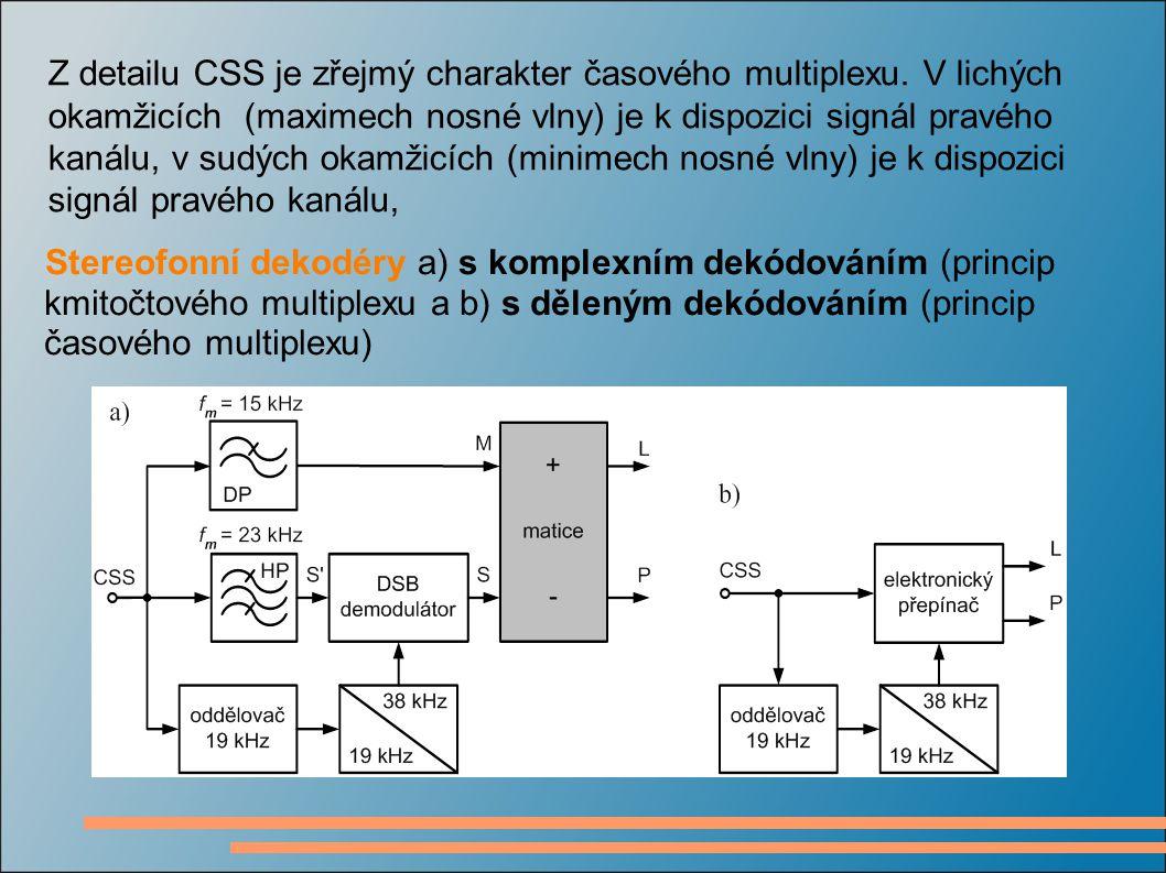 Z detailu CSS je zřejmý charakter časového multiplexu. V lichých okamžicích (maximech nosné vlny) je k dispozici signál pravého kanálu, v sudých okamž