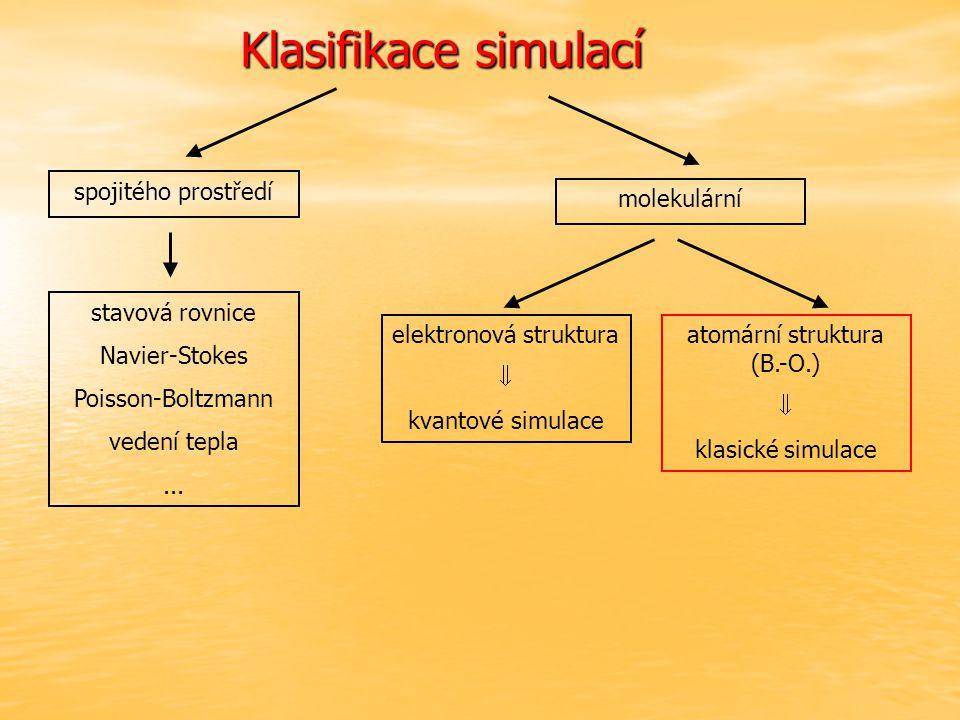 Klasifikace simulací spojitého prostředí molekulární stavová rovnice Navier-Stokes Poisson-Boltzmann vedení tepla...