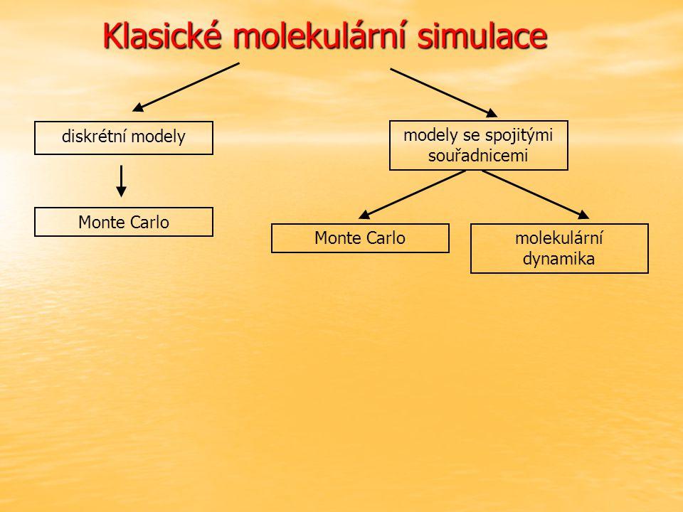 Klasické molekulární simulace diskrétní modely modely se spojitými souřadnicemi Monte Carlo molekulární dynamika