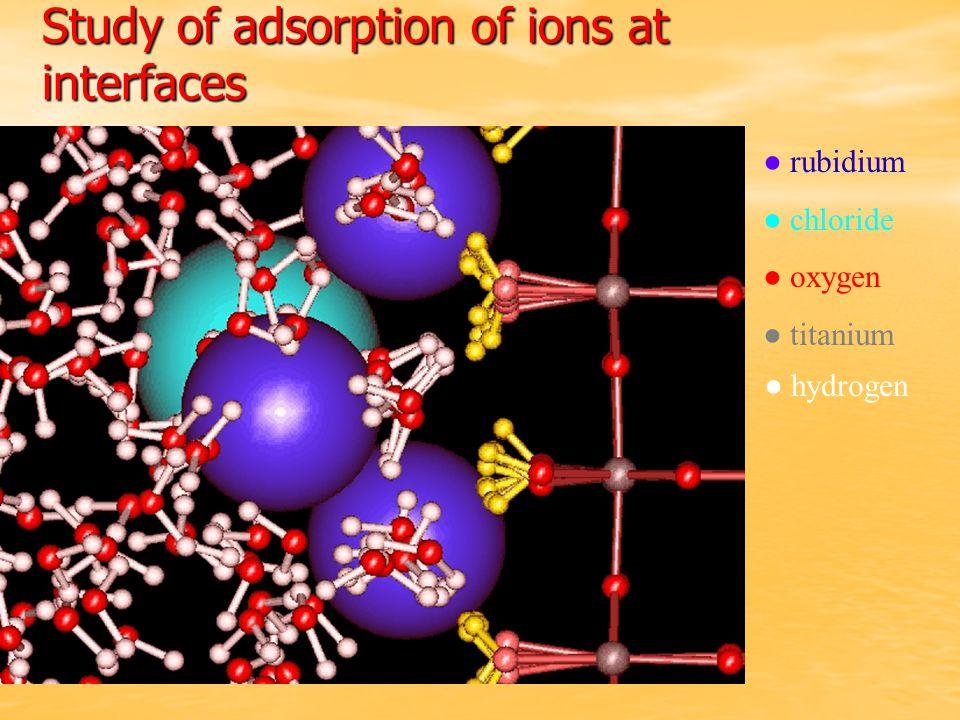 ● hydrogen hydrogen ● rubidium ● chloride ● oxygen ● titanium Study of adsorption of ions at interfaces