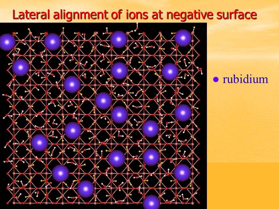 ● rubidium Lateral alignment of ions at negative surface