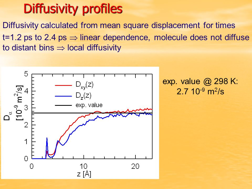 Diffusivity profiles Diffusivity calculated from mean square displacement for times t=1.2 ps to 2.4 ps  linear dependence, molecule does not diffuse to distant bins  local diffusivity exp.