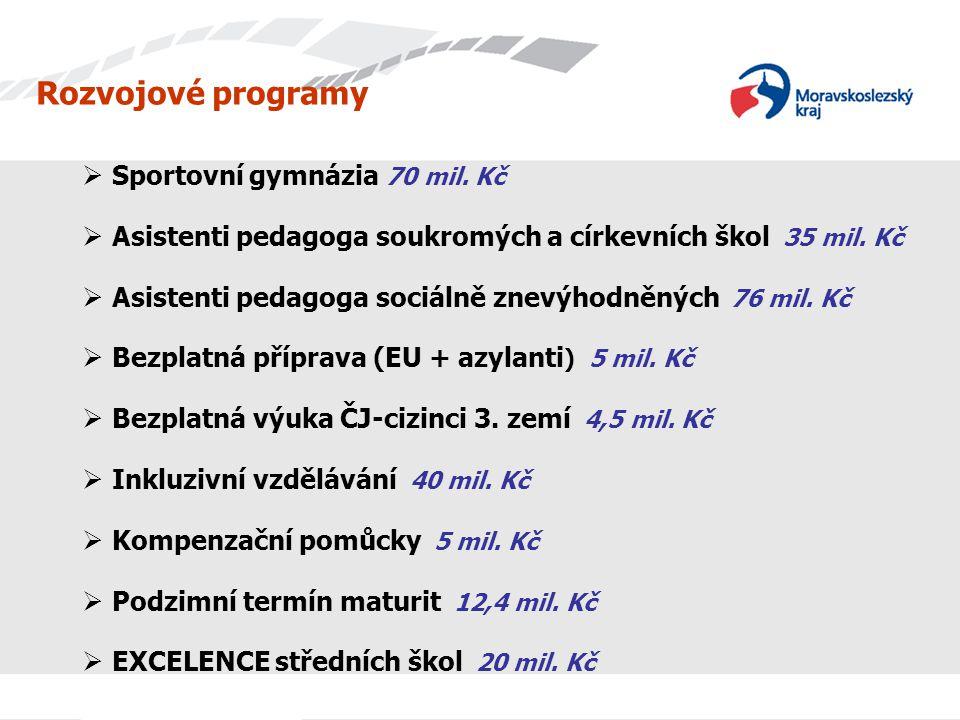 Rozvojové programy  Sportovní gymnázia 70 mil.