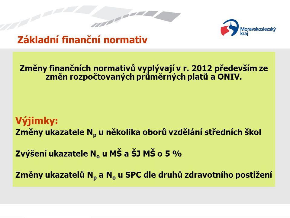 Základní finanční normativ Změny finančních normativů vyplývají v r. 2012 především ze změn rozpočtovaných průměrných platů a ONIV. Výjimky: Změny uka