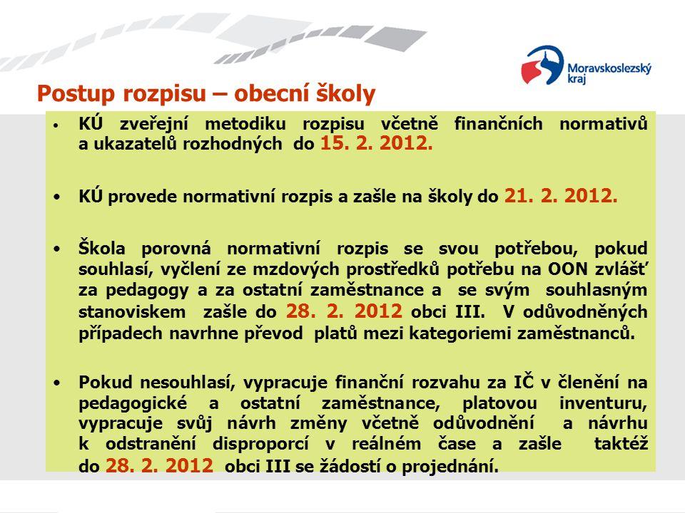 Postup rozpisu – obecní školy KÚ zveřejní metodiku rozpisu včetně finančních normativů a ukazatelů rozhodných do 15. 2. 2012. KÚ provede normativní ro