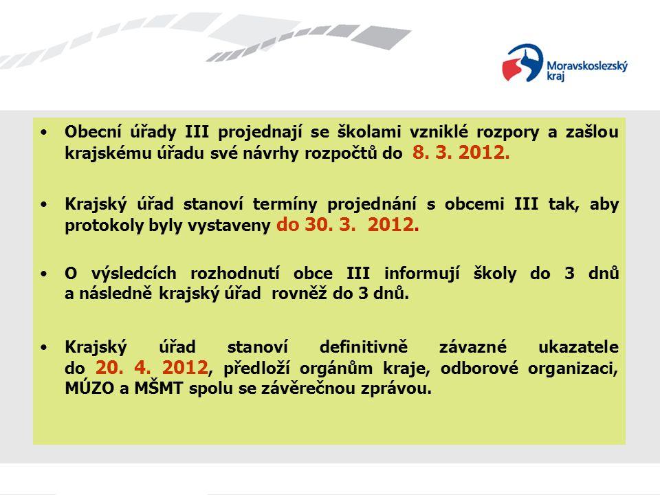 Obecní úřady III projednají se školami vzniklé rozpory a zašlou krajskému úřadu své návrhy rozpočtů do 8. 3. 2012. Krajský úřad stanoví termíny projed