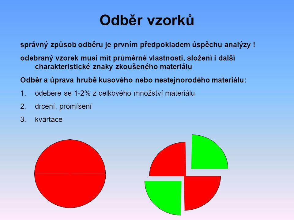 Odběr vzorků správný způsob odběru je prvním předpokladem úspěchu analýzy ! odebraný vzorek musí mít průměrné vlastnosti, složení i další charakterist