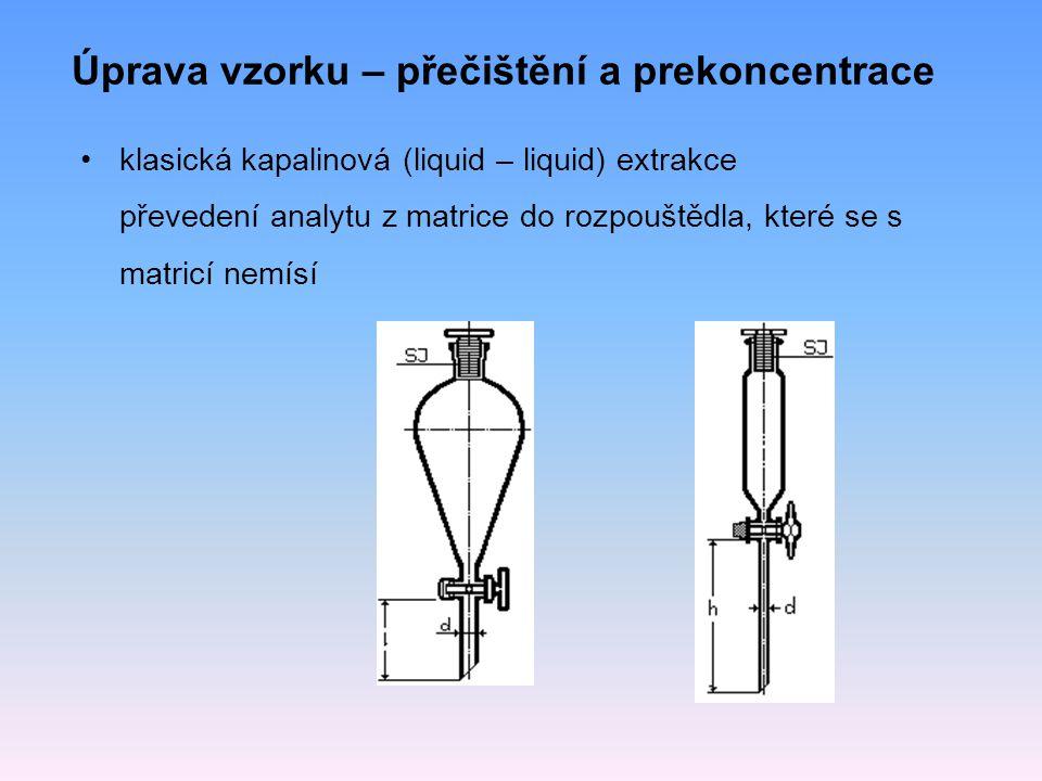 Úprava vzorku – přečištění a prekoncentrace klasická kapalinová (liquid – liquid) extrakce převedení analytu z matrice do rozpouštědla, které se s matricí nemísí
