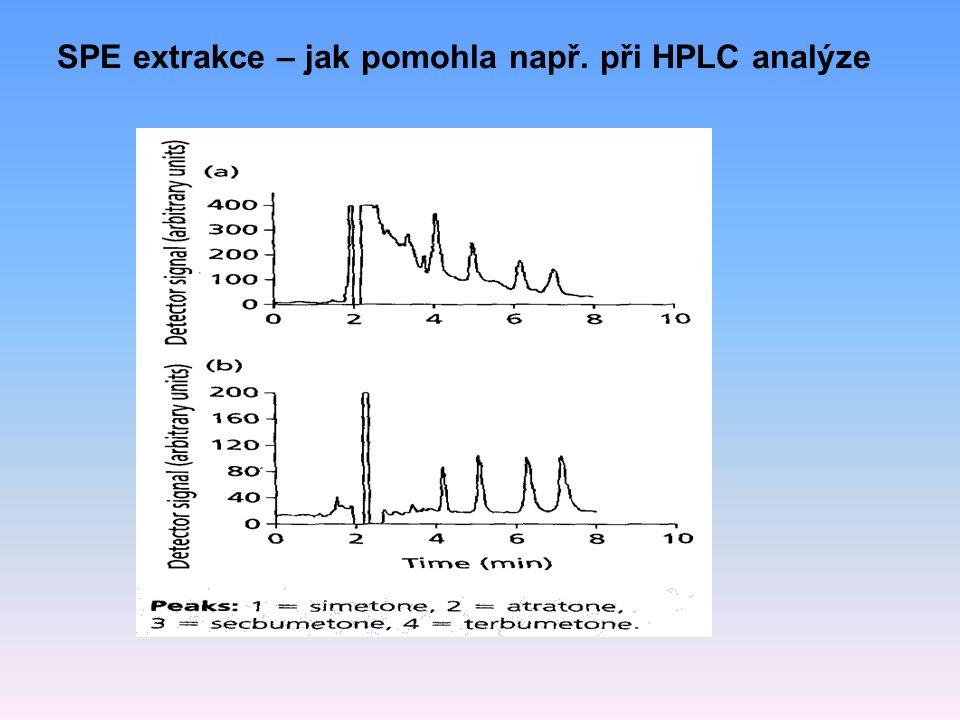 SPE extrakce – jak pomohla např. při HPLC analýze
