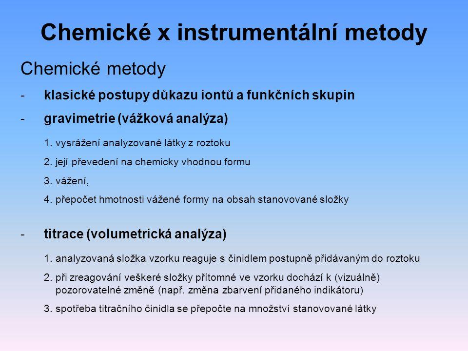 Chemické x instrumentální metody Chemické metody -klasické postupy důkazu iontů a funkčních skupin -gravimetrie (vážková analýza) 1. vysrážení analyzo