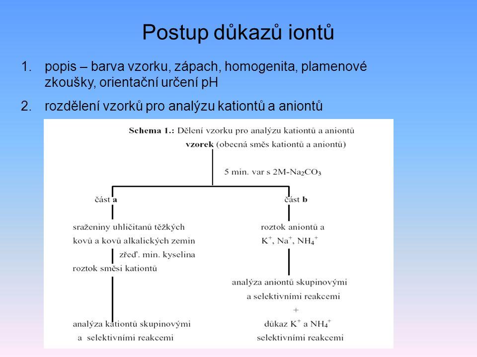 Postup důkazů iontů 1.popis – barva vzorku, zápach, homogenita, plamenové zkoušky, orientační určení pH 2.rozdělení vzorků pro analýzu kationtů a aniontů