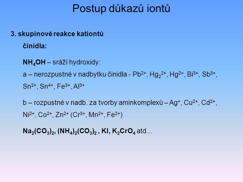 Postup důkazů iontů 3. skupinové reakce kationtů činidla: NH 4 OH – sráží hydroxidy: a – nerozpustné v nadbytku činidla - Pb 2+, Hg 2 2+, Hg 2+, Bi 3+