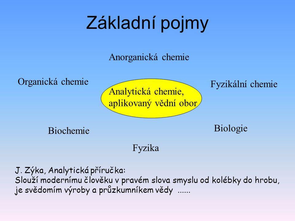 Základní pojmy Analytická chemie, aplikovaný vědní obor Anorganická chemie Organická chemie Fyzikální chemie Biochemie Fyzika Biologie J. Zýka, Analyt