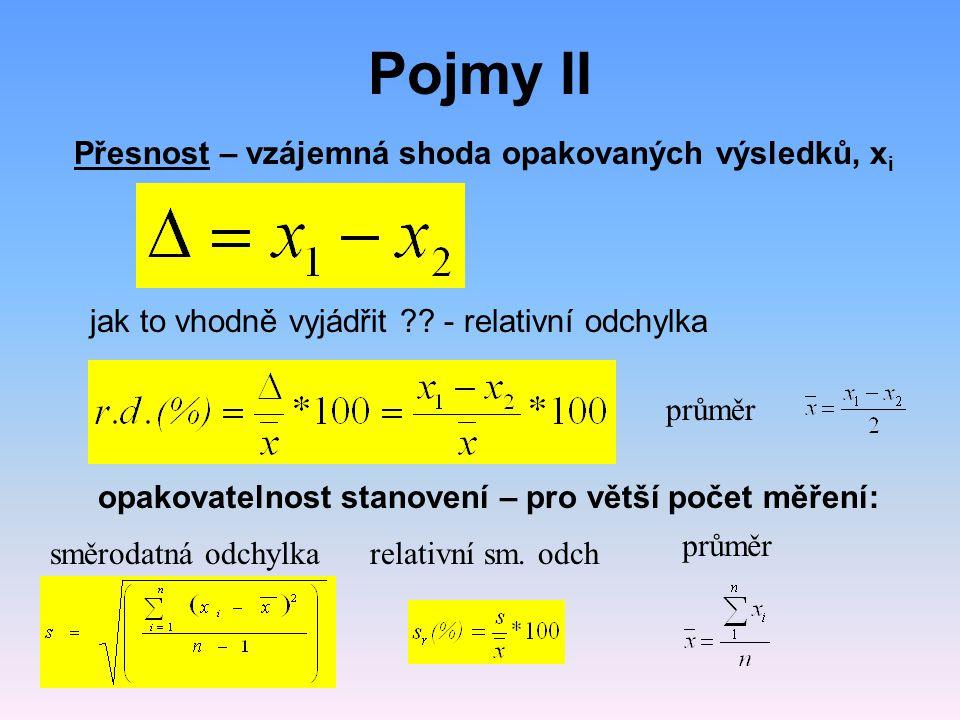 Pojmy II Přesnost – vzájemná shoda opakovaných výsledků, x i jak to vhodně vyjádřit ?? - relativní odchylka průměr opakovatelnost stanovení – pro větš