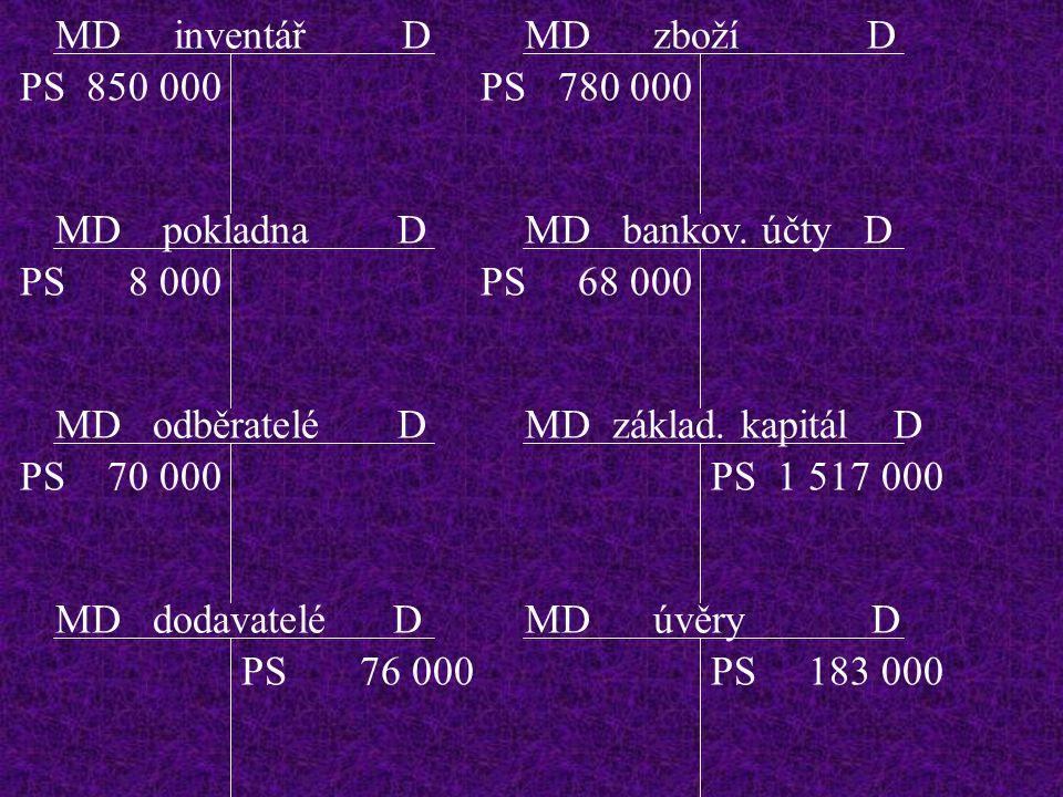 MD inventář DMD zboží D MD pokladna DMD bankov. účty D MD odběratelé DMD základ.