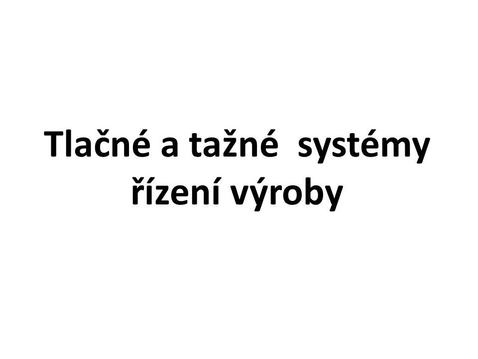 Tlačné a tažné systémy řízení výroby