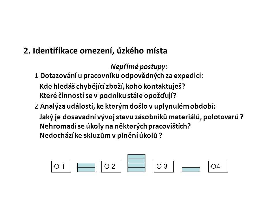 2. Identifikace omezení, úzkého místa Nepřímé postupy: 1 Dotazování u pracovníků odpovědných za expedici: Kde hledáš chybějící zboží, koho kontaktuješ