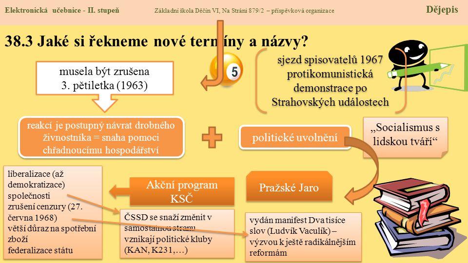 38.3 Jaké si řekneme nové termíny a názvy.Elektronická učebnice - II.