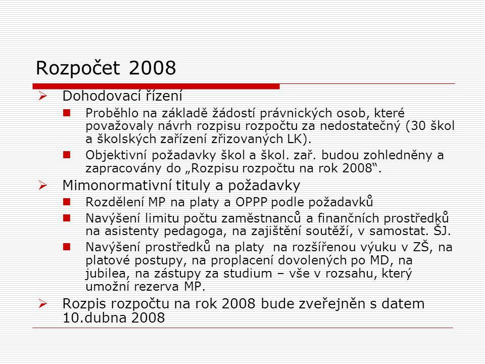 Rozpočet 2008  Dohodovací řízení Proběhlo na základě žádostí právnických osob, které považovaly návrh rozpisu rozpočtu za nedostatečný (30 škol a školských zařízení zřizovaných LK).