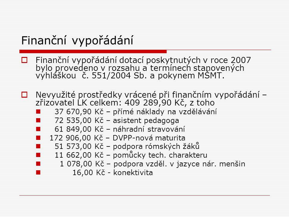 Finanční vypořádání  Finanční vypořádání dotací poskytnutých v roce 2007 bylo provedeno v rozsahu a termínech stanovených vyhláškou č.