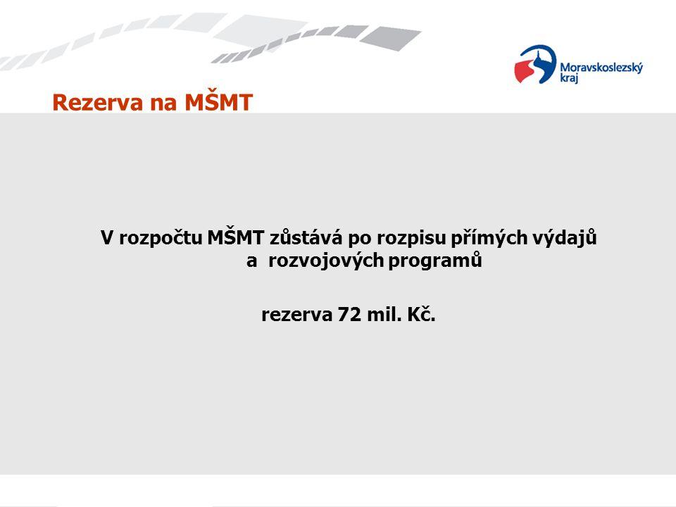 Rezerva na MŠMT V rozpočtu MŠMT zůstává po rozpisu přímých výdajů a rozvojových programů rezerva 72 mil. Kč.