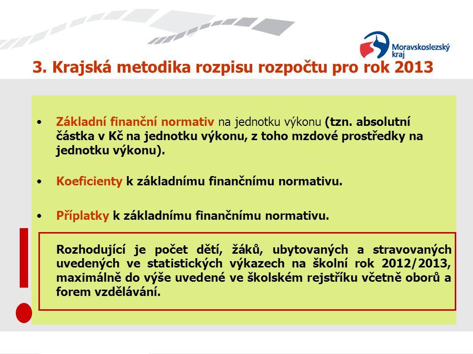 3. Krajská metodika rozpisu rozpočtu pro rok 2013 Základní finanční normativ na jednotku výkonu (tzn. absolutní částka v Kč na jednotku výkonu, z toho