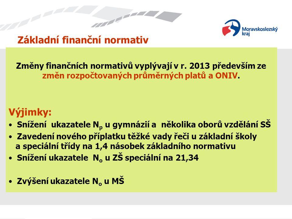 Základní finanční normativ Změny finančních normativů vyplývají v r. 2013 především ze změn rozpočtovaných průměrných platů a ONIV. Výjimky: Snížení u