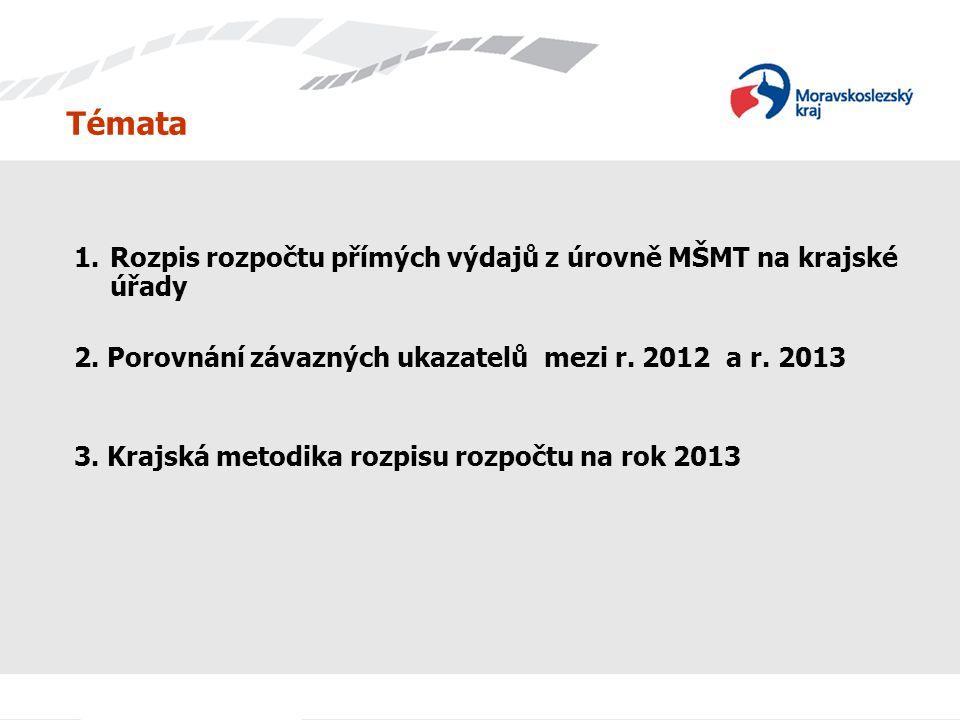 Témata 1.Rozpis rozpočtu přímých výdajů z úrovně MŠMT na krajské úřady 2. Porovnání závazných ukazatelů mezi r. 2012 a r. 2013 3. Krajská metodika roz